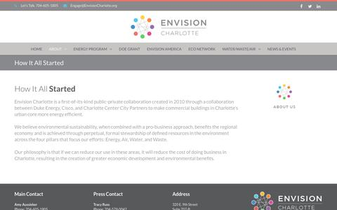 Screenshot of About Page envisioncharlotte.com - How It All Started - Envision Charlotte - captured May 19, 2017