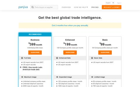 Screenshot of Pricing Page panjiva.com - Subscribe to Panjiva — Panjiva - captured July 18, 2014
