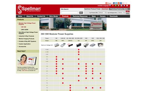 Screenshot of Products Page spellmanhv.com - 3W-15W Modular Power Supplies and DC DC Converters, Spellman HV Electronics - captured Oct. 6, 2014