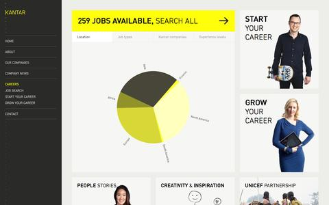 Screenshot of Jobs Page kantar.com - Work with us | Kantar - captured Nov. 5, 2015