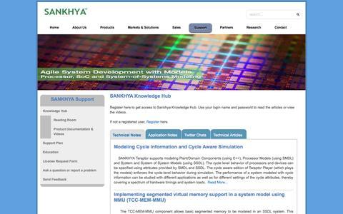 Screenshot of Support Page sankhya.com - SANKHYA Knowledge Hub - captured Oct. 4, 2014