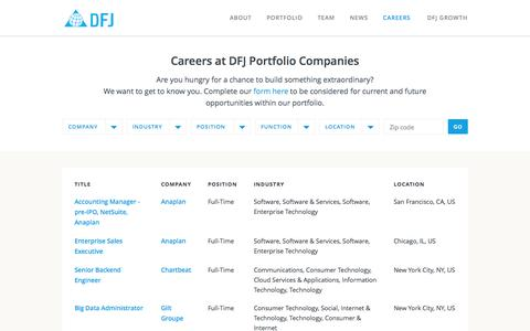 Screenshot of Jobs Page dfj.com - Careers | DFJ Venture - captured Sept. 19, 2014