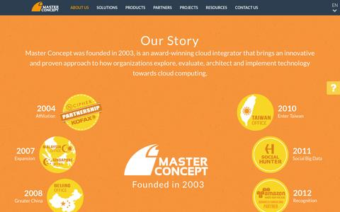Screenshot of About Page hkmci.com - Master Concept - About Us - captured Feb. 7, 2016