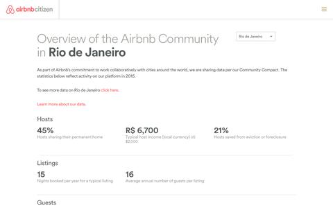 Archives: Data | Airbnb Citizen
