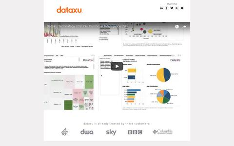 DataXu Customer Intelligence