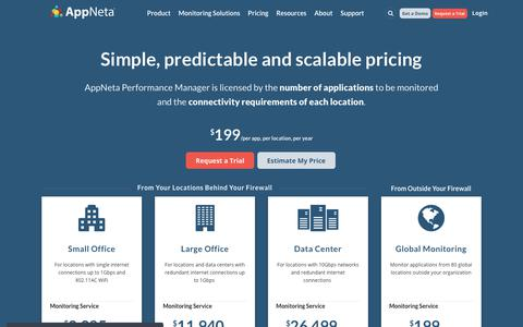 Screenshot of Pricing Page appneta.com - Network Performance Monitoring Cost | AppNeta Pricing - captured Aug. 12, 2018