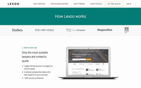 Screenshot of Menu Page lexoo.co.uk - How it works | Lexoo - captured May 13, 2018