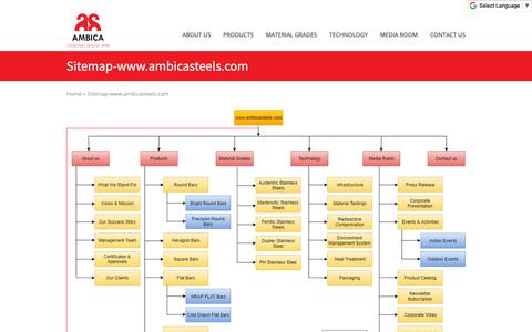 Screenshot of Site Map Page ambicasteels.com - Sitemap   Stainless Steel   Ambica Steels Limited   - captured Oct. 3, 2018