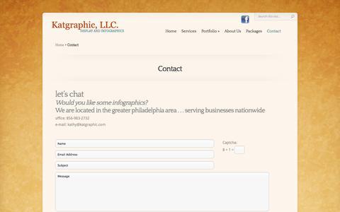 Screenshot of Contact Page katgraphic.com - Contact   Katgraphic, LLC. - captured Oct. 27, 2014