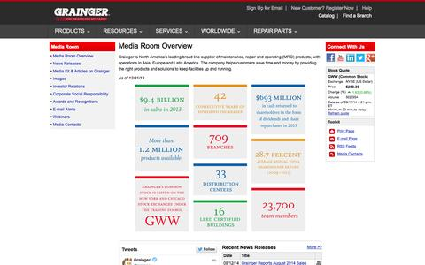 Screenshot of Press Page grainger.com - Media Room Overview - Grainger Industrial Supply - captured Sept. 18, 2014