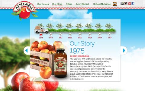 Apple & Eve - Our Story - Apple and Eve Healthy Juices