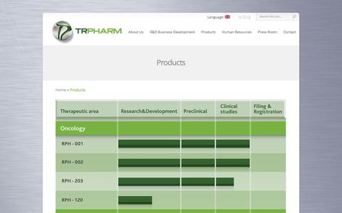 Screenshot of Products Page trpharm.com - Products | TRPharm - captured Aug. 16, 2016