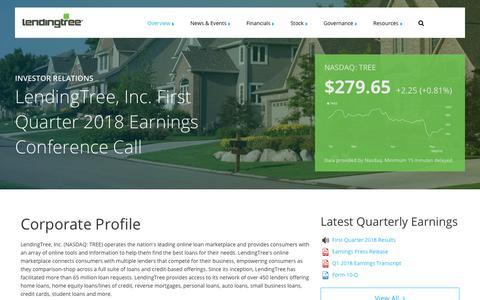 Investor Relations | LendingTree, Inc.