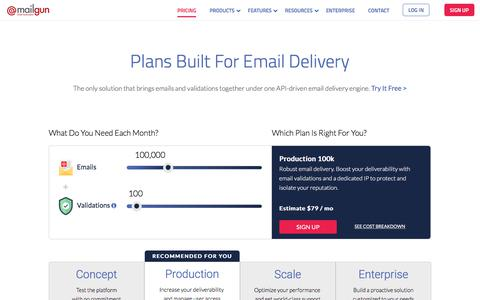 Screenshot of Pricing Page mailgun.com - Pricing - Transactional Email API Service for Developers - Mailgun - captured March 2, 2018