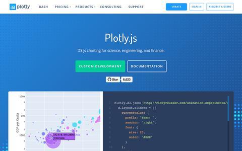 Plotly.js: D3.js and WebGL charting library
