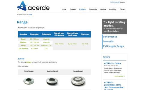 Screenshot of Products Page acerde.com - Range - Acerde - captured Oct. 4, 2014