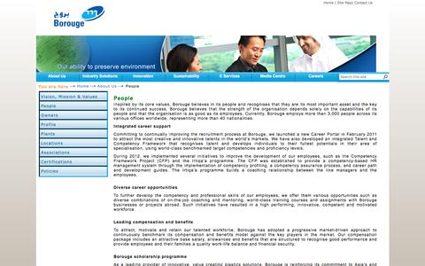 Screenshot of Team Page borouge.com - Borouge -  About Us - People - - captured Oct. 10, 2017