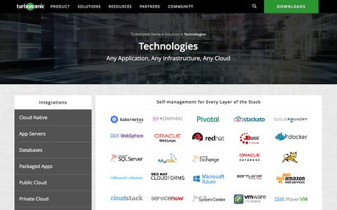 Turbonomic Technology Integrations | Turbonomic was formerly VMTurbo