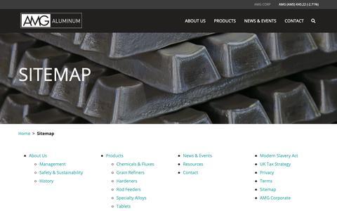 Screenshot of Site Map Page amg-al.com - Sitemap – AMG Aluminum - captured Nov. 12, 2018