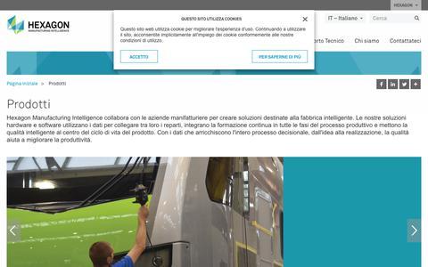 Screenshot of Products Page hexagonmi.com - Prodotti | Hexagon Manufacturing Intelligence - captured Oct. 21, 2018