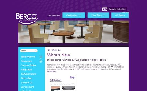 Screenshot of Press Page bercoinc.com - What's New - captured Sept. 30, 2014