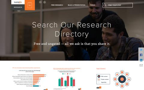 Screenshot of Team Page hubspot.com - HubSpot Research | Reports | Leadership & Management - captured Oct. 12, 2017