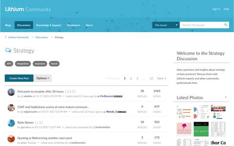 Strategy - Lithium Community