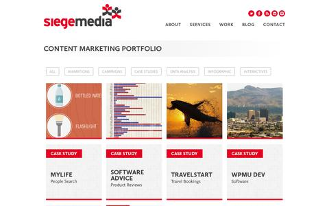 Content Marketing Portfolio - Siege Media
