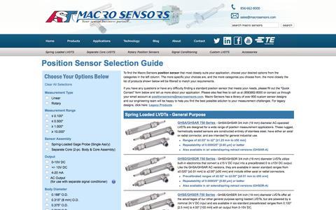 Screenshot of Products Page macrosensors.com - Position Sensor Selection Guide   Macro Sensors - captured Dec. 20, 2015