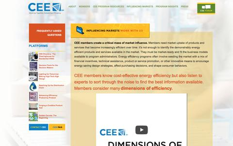 Screenshot of Case Studies Page cee1.org - Influencing Markets | CEE—Consortium for Energy Efficiency - captured Oct. 4, 2016