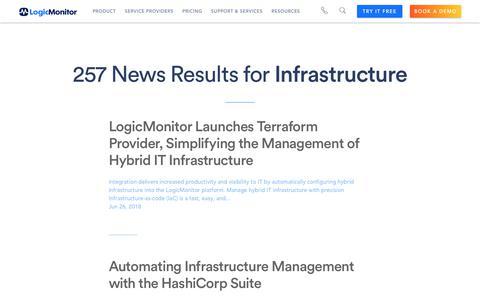 Screenshot of Case Studies Page logicmonitor.com - Site Search   LogicMonitor - captured Dec. 12, 2019