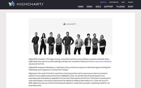 Screenshot of About Page highcharts.com - About Us | Highcharts - captured Oct. 22, 2015