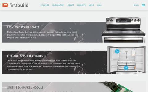 Screenshot of Products Page firstbuild.com - Products - captured Nov. 11, 2015