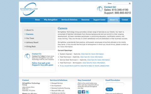 Screenshot of Jobs Page stringfellow.com - Careers | Stringfellow Technology Group - captured Oct. 7, 2014