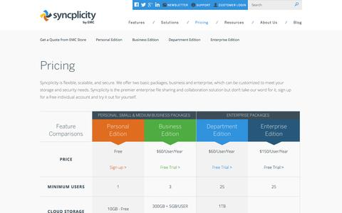 Syncplicity | Pricing