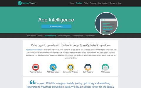 App Intelligence | App Store Optimization (ASO) - Sensor Tower