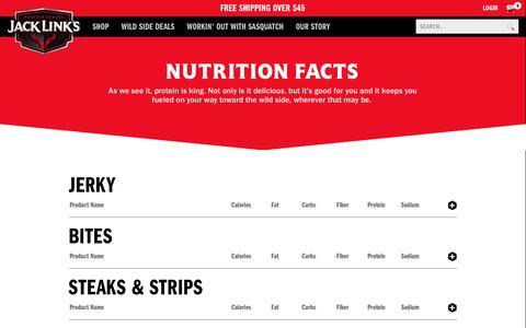 Jack Link's Nutritional Information