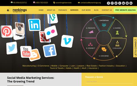 Social Media Marketing Services India | EZ Rankings