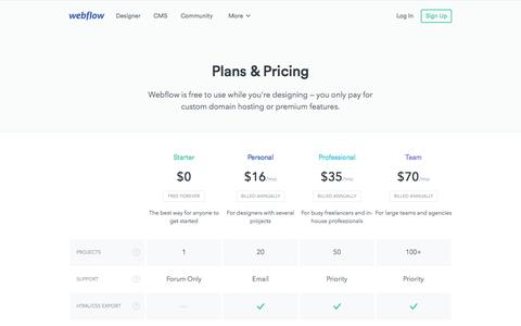 Screenshot of Pricing Page webflow.com - Plans and pricing | Webflow - captured Oct. 17, 2015