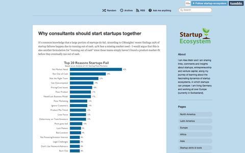 Screenshot of Home Page startup-ecosystem.com - Startup Ecosystem - captured Jan. 29, 2015