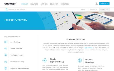 Identity and Access Management Products - Cloud IAM Software - Identity Management Tools