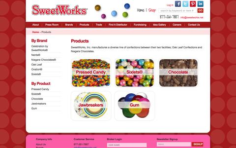 Screenshot of Products Page sweetworks.net - Products | SweetWorks - captured Sept. 23, 2014