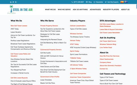Screenshot of Site Map Page steelintheair.com - Sitemap | Steel in the Air - captured Oct. 18, 2018
