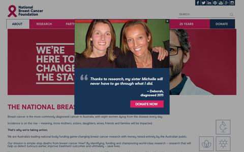 Screenshot of Terms Page nbcf.org.au - National Breast Cancer Foundation   About - captured Sept. 22, 2018