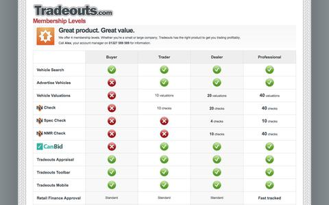 Screenshot of Pricing Page tradeouts.com - Tradeouts - The trade-only dealer network - captured Oct. 6, 2014