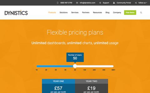 Screenshot of Pricing Page dynistics.com - Pricing - Dynistics: Dashboard Software - captured Jan. 8, 2016
