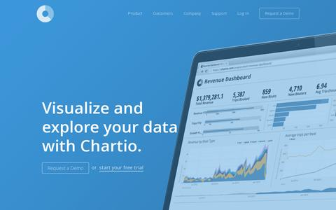Screenshot of Home Page chartio.com - Chartio - Visualize and explore your data with Chartio. - captured July 17, 2014