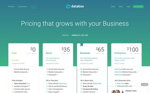 Screenshot of Pricing Page databox.com - Pricing   Databox - captured May 25, 2016