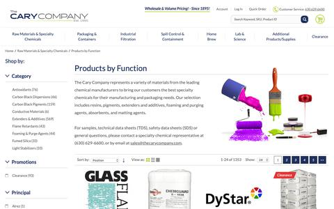 Screenshot of Products Page thecarycompany.com - Products by Function (Raw Materials) - The Cary Company - captured Oct. 19, 2018