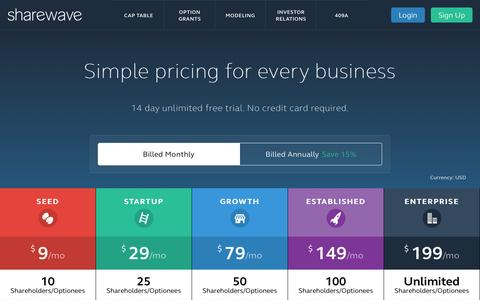 Screenshot of Pricing Page sharewave.com - Sharewave - Simple pricing for every business - captured July 15, 2015